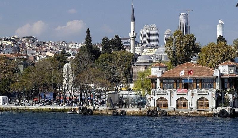 Beşiktaş Dell Servisi