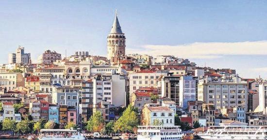 Beyoğlu Dell Servisi