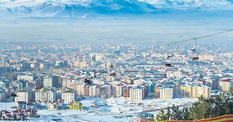 Dell Servis Erzurum